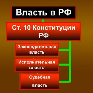 Органы власти Голышманово