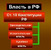Органы власти в Голышманово